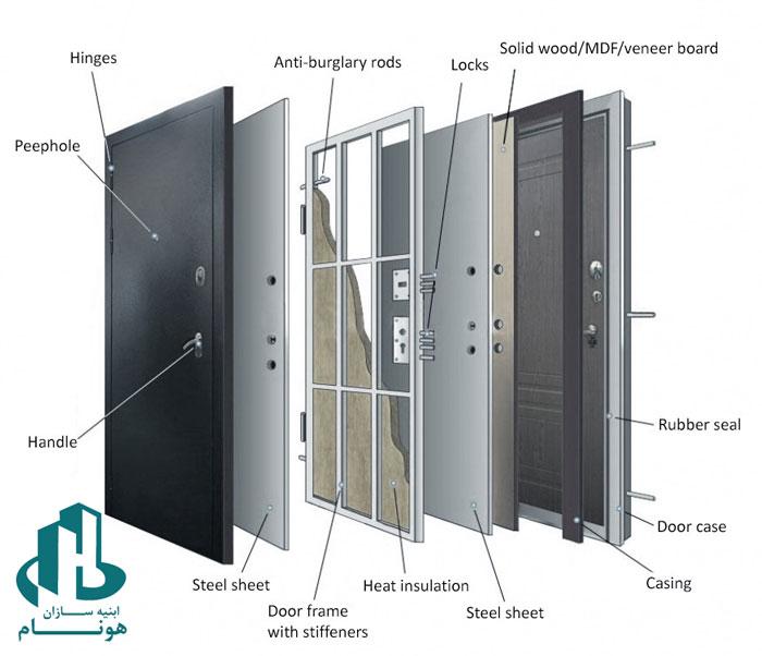 درب ضد سرقت ورودی ساختمان